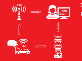 Wireless Modules Embedded Applications